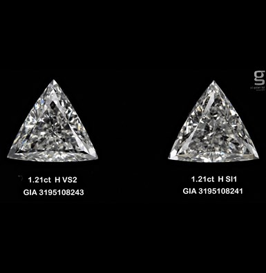 1.2CT paired triangles